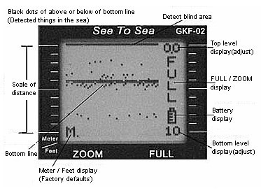 Energo Team SEE TO SEA FISH-FINDER GKF-02A